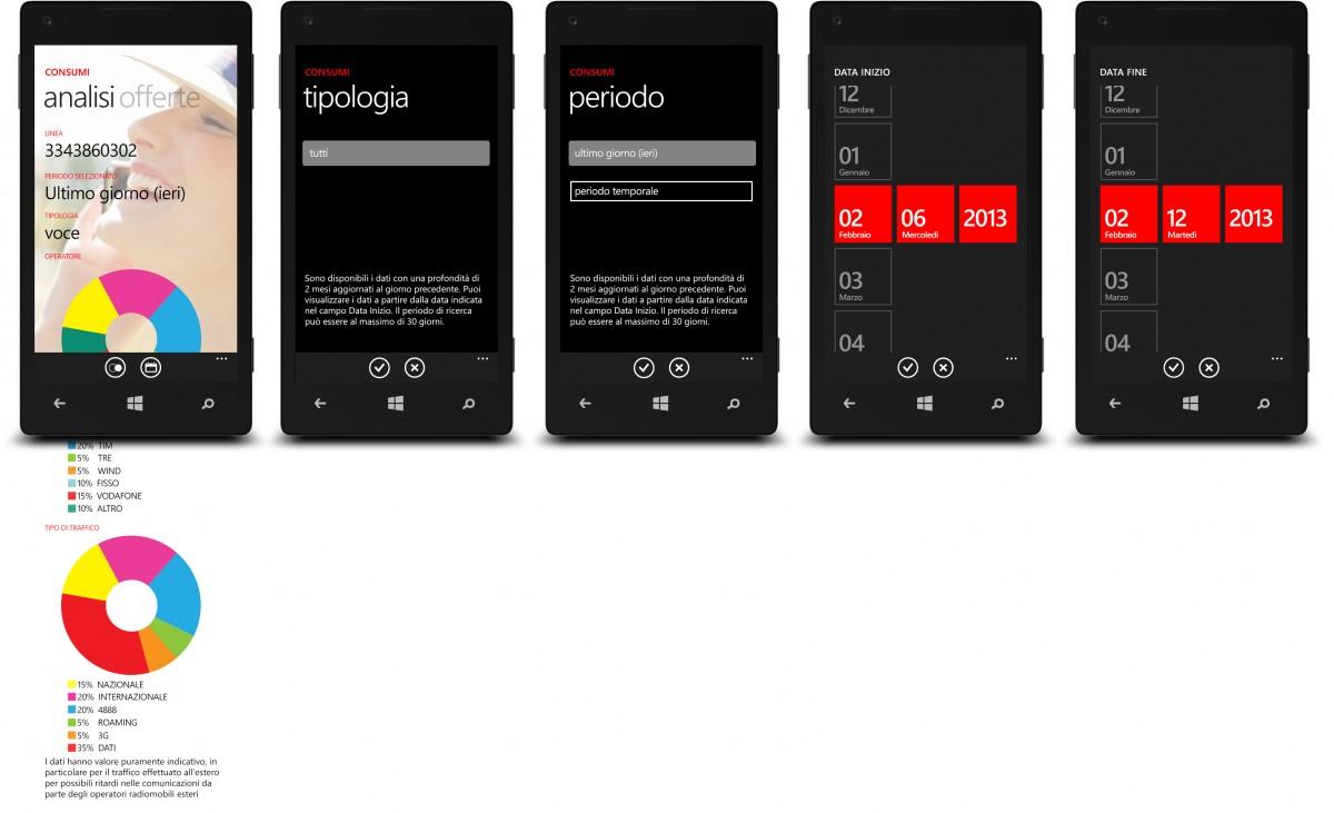 mobile_consumi_analisi